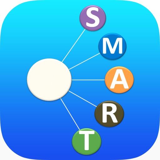 智慧法则:Be S.M.A.R.T