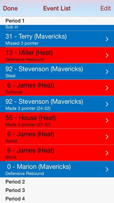 Basketball Shot Tracker Iphone App