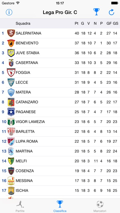 Screenshot of Tutto il Calcio 2017/20185
