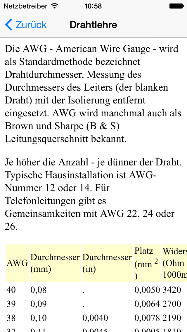 Tolle 20 Awg Drahtdurchmesser Bilder - Elektrische ...