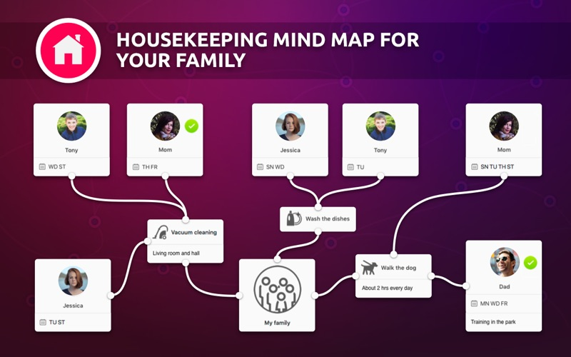 Oh My Mind Family Mapping Screenshot - 1